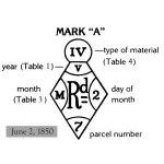 Registry Mark A