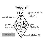 Registry Mark B
